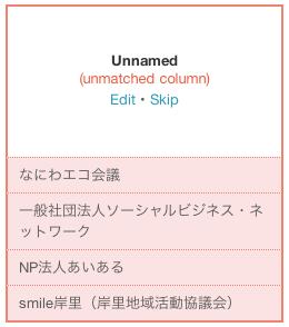 mailchimp007